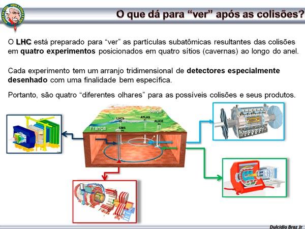CERN_LHC_Slide__palestra