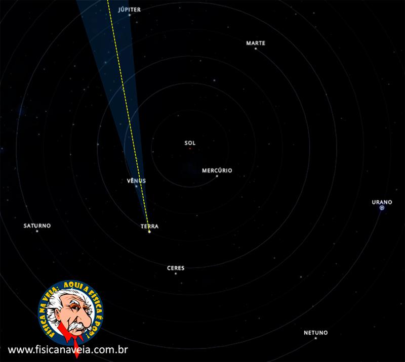 Venus_Jupiter_Sistema_Solar_30jun2015