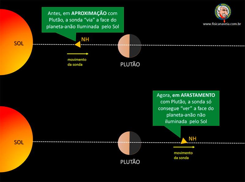 Plutao_New_Horizons_aprox_afast