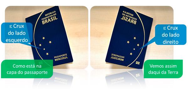 cruzeiro_do_sul_passaporte
