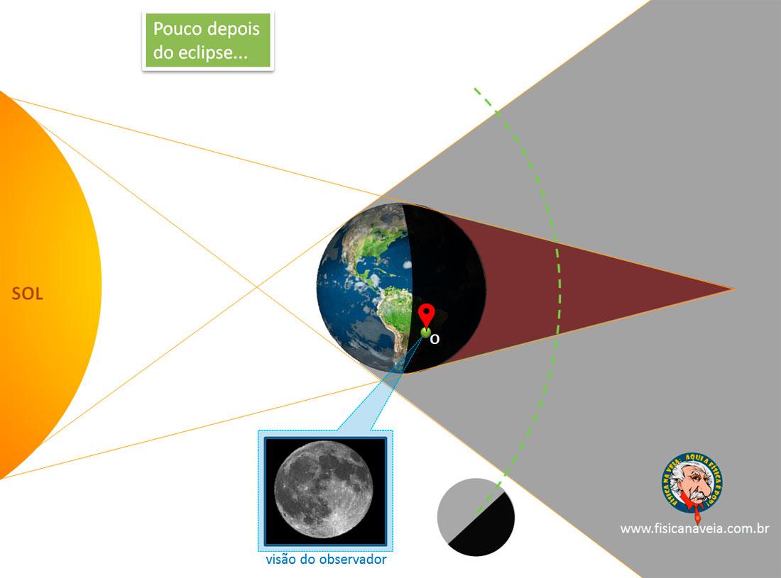 Eclipse_lunar_total_depois