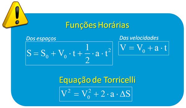 Funcoes_horarias_MUV