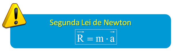 Segunda_Lei_Newton