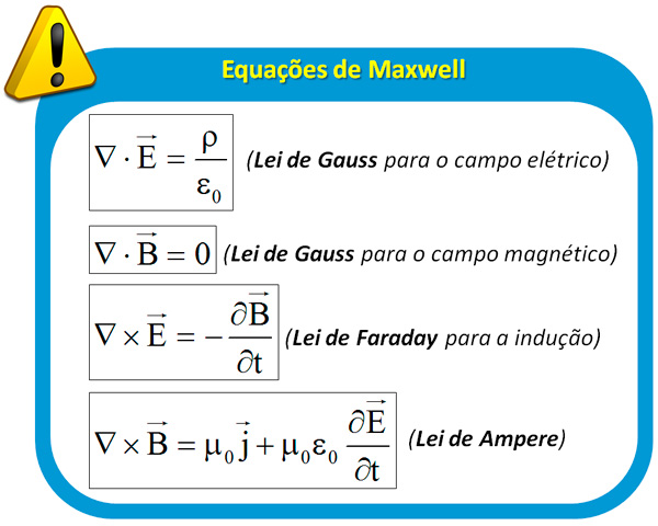 Luz_dualidade_onda-particula_Eqs_Maxwell1