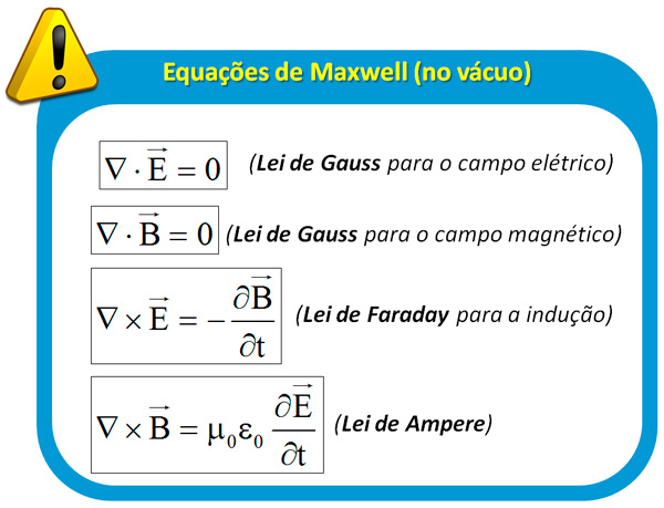 Luz_dualidade_onda-particula_Eqs_Maxwell2