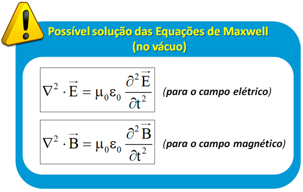 Luz_dualidade_onda-particula_Eqs_Maxwell_sol