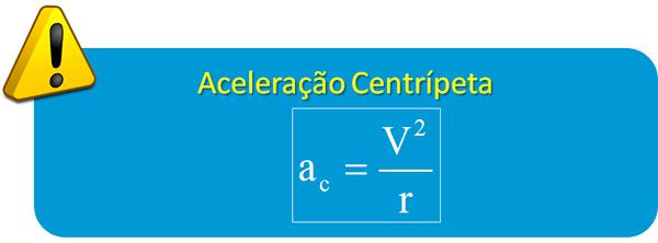 aceleracao_centripeta