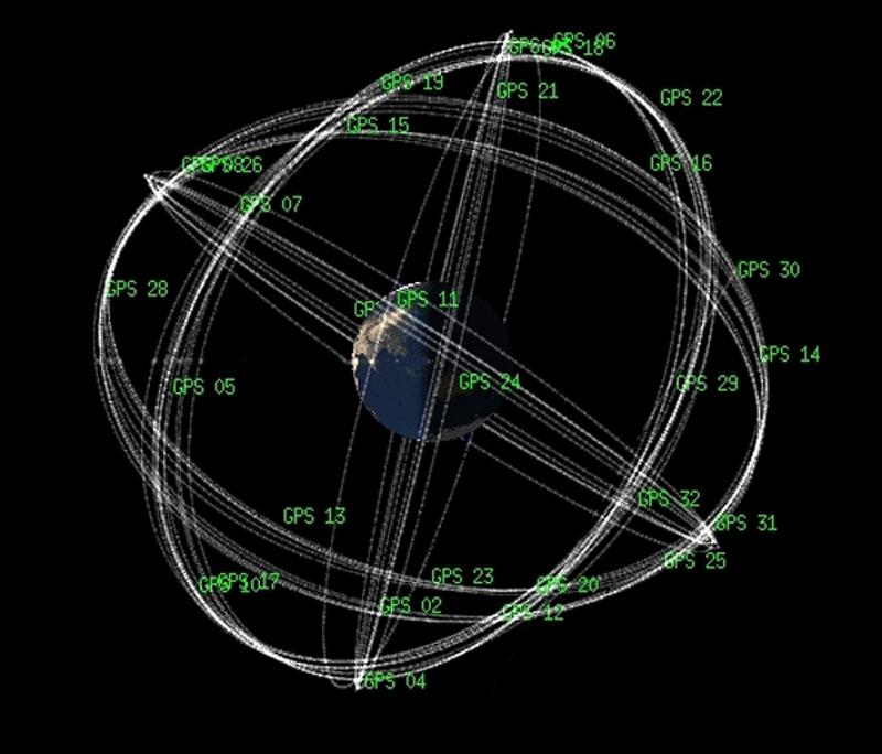 Os 24 satélites do sistema GPS
