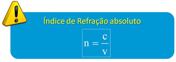 miragem_indice-de-refracao
