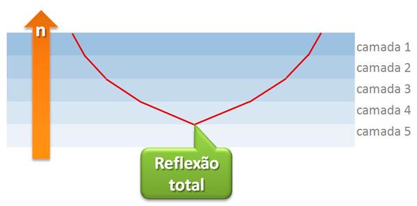 miragem_refracoes_camadas_n