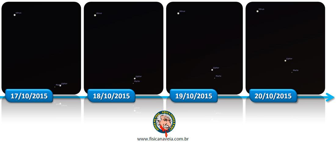 planetas_simula_17-18-19-20_outubro2015