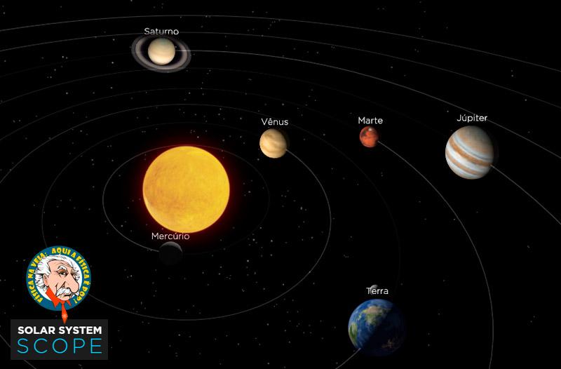 5jan2016_Terra_Lua_Venus_Marte_Jupiter_Saturno