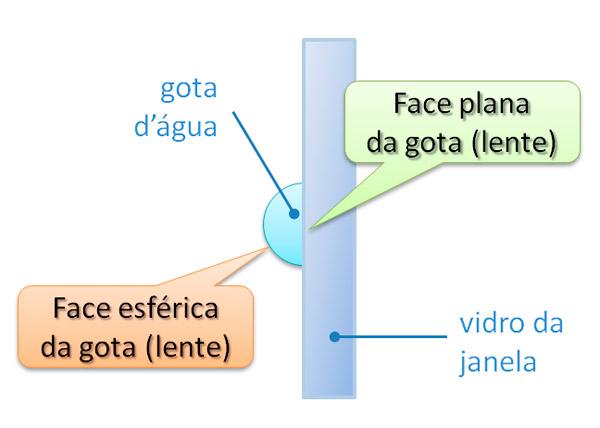 gotas_janela_02b