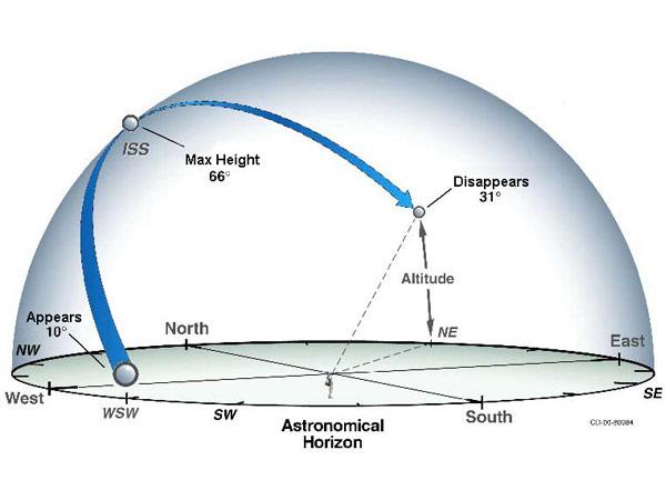 ISS_astro_horizon
