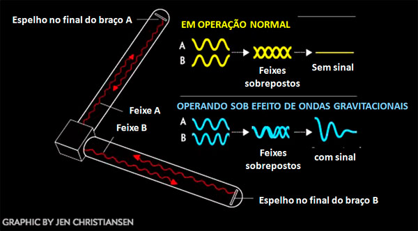LIGO_JC_sciam