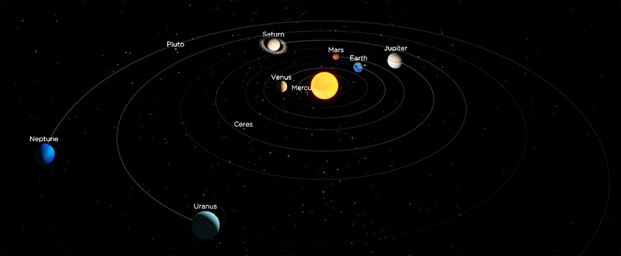 Simulação das posições reais dos astros do Sistema Solar agora
