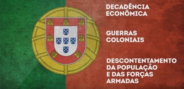 Portugal é um dos integrantes do Grupo B; nesta lista, você descobre como era viver no país durante o comando do ditador António de Oliveira Salazar - Youtube/Jornalismo Metodista