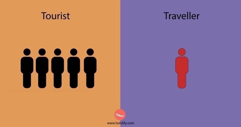 10.set.2015 - Turistas viajam em grupo; os viajantes, geralmente, se aventuram sozinhos