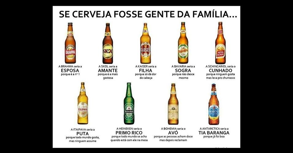 24.jan.2017 - O Marcelo, de São Paulo, comparou as cervejas mais populares do país com pessoas da família. O que você acha? Envie as imagens engraçadas que você recebe em seu WhatsApp para o BOL pelo número (11) 97335-6855 junto com o seu nome e cidade.
