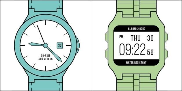 15.jun.2015 - Relógio de ponteiro ou digital?