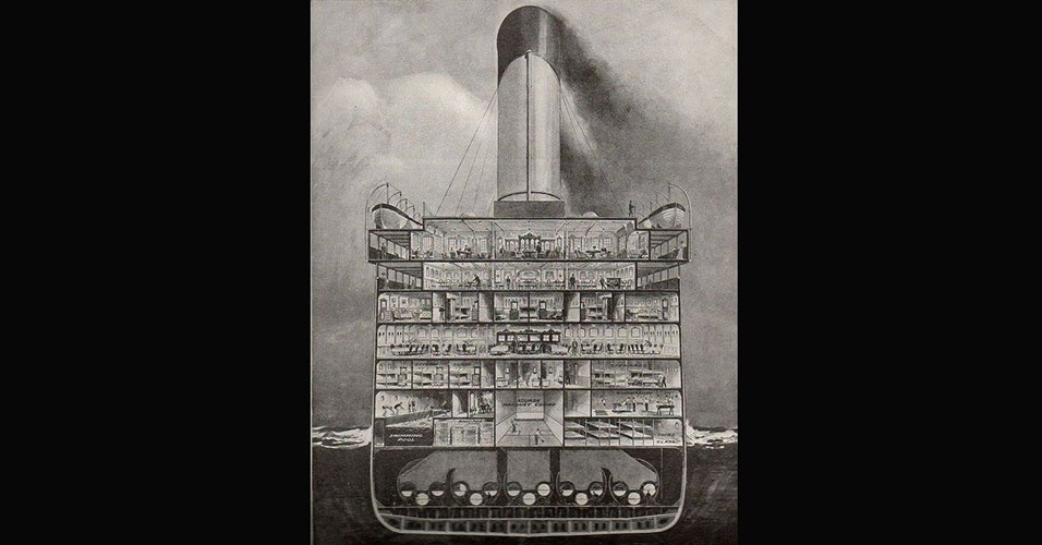 Imagem do Titanic mostrando como ele seria se fosse cortado ao meio