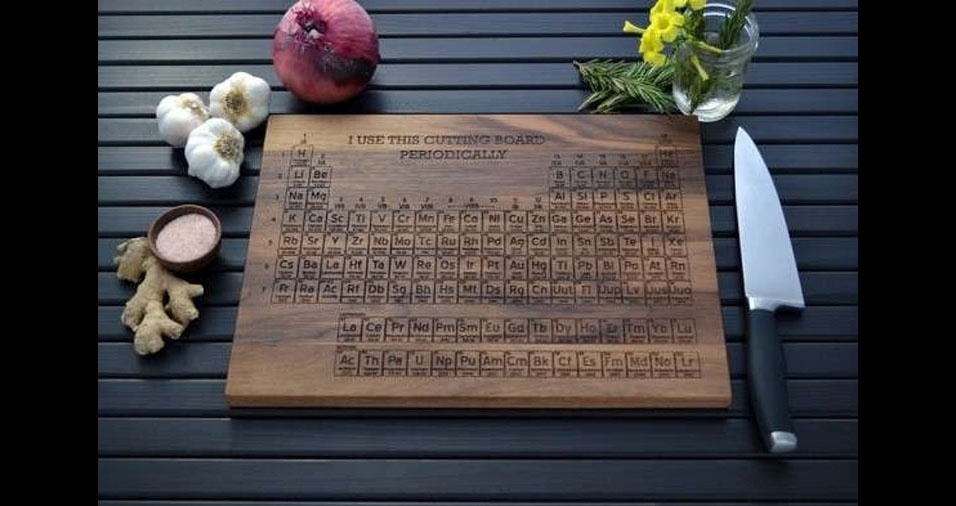 36. Para quem tem muita química, tabela periódica