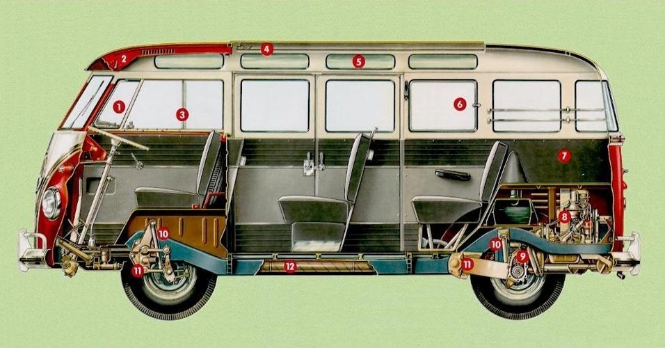 4. A Kombi foi anunciada em 8 de março de 1949 e começou a ser produzida na Alemanha em 1950, com a carroceria em monobloco, suspensão do Fusca reforçada e motor traseiro refrigerado a ar com apenas 25 CV de potência