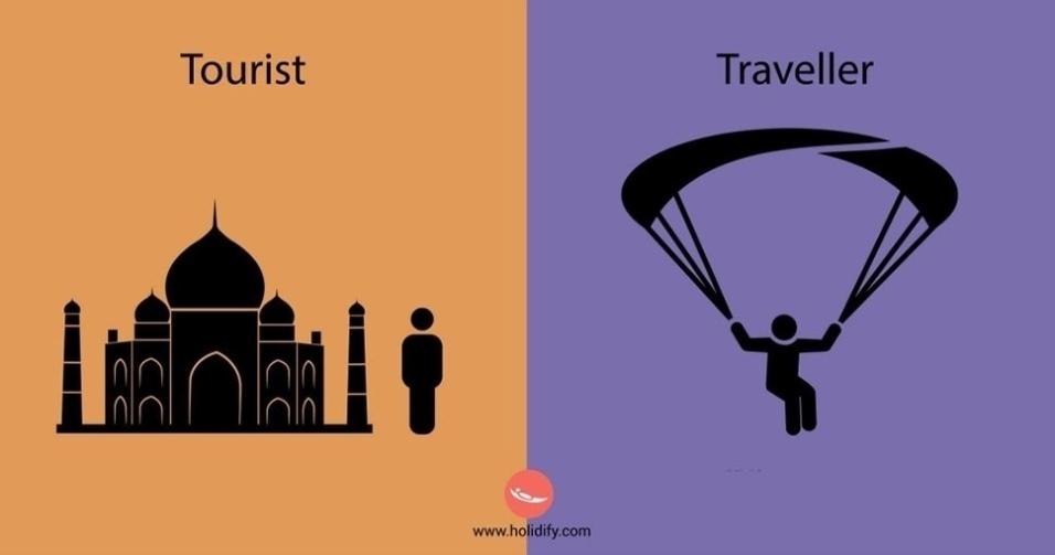 10.set.2015 - Enquanto o turista observa um ponto turístico do chão, o viajante se aventura e vê tudo do alto