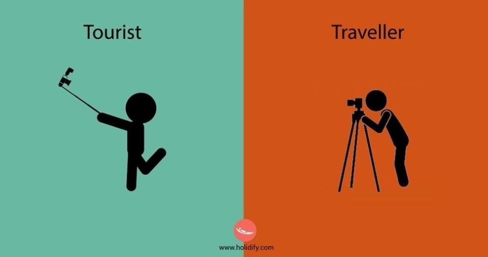 10.set.2015 - Enquanto o turista utiliza o pau de selfie para publicar fotos da viagem nas redes sociais, o viajante pega sua câmera e faz imagens do local. A imagem faz parte da divertida série de ilustrações criada pelo portal Holidify