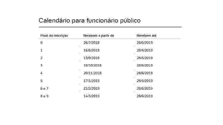 Reprodução/Caixa.gov.br