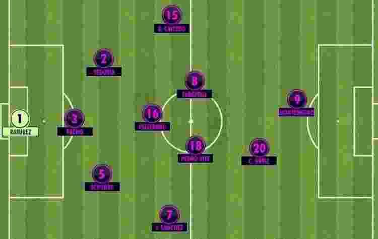 campo 1 - Rodrigo Coutinho - Rodrigo Coutinho