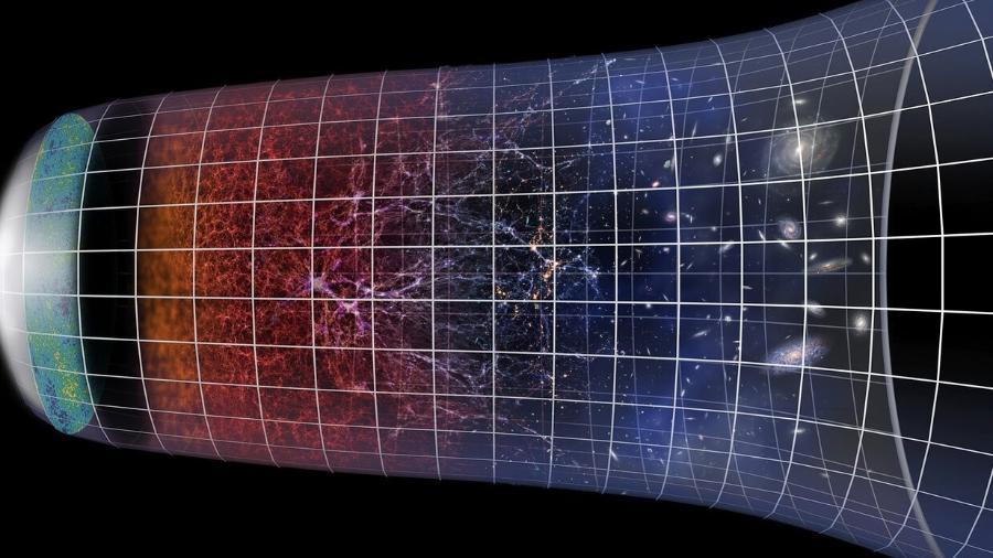 Ilustração mostrando a expansão e evolução do universo desde o Big Bang - ESO/M. Kornmesser