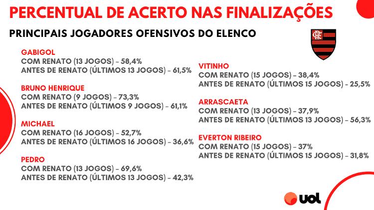 02 - Rodrigo Coutinho - Rodrigo Coutinho