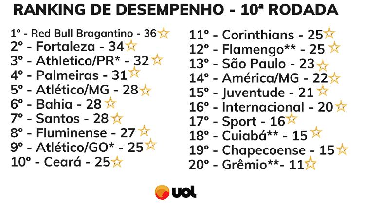 00 - Rodrigo Coutinho - Rodrigo Coutinho
