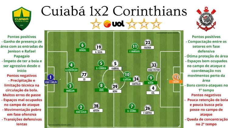 13 - Rodrigo Coutinho - Rodrigo Coutinho