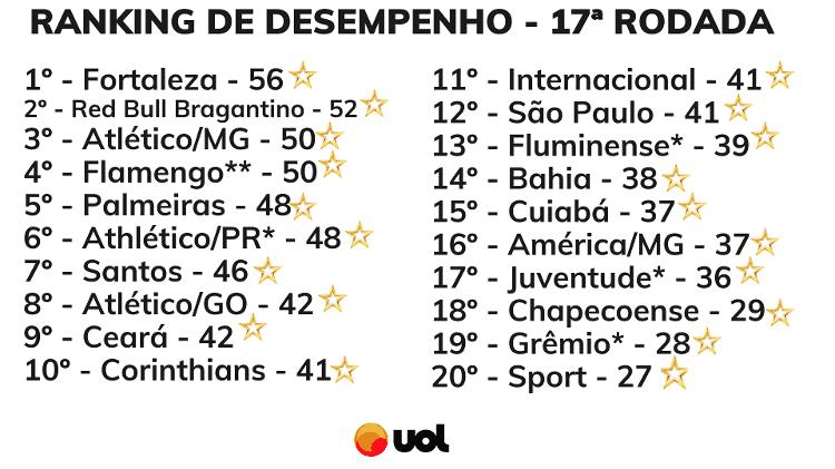 01 - Rodrigo Coutinho - Rodrigo Coutinho
