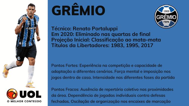arte 05 - Rodrigo Coutinho - Rodrigo Coutinho
