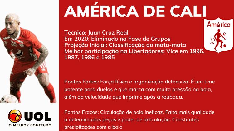 03 - Rodrigo Coutinho - Rodrigo Coutinho