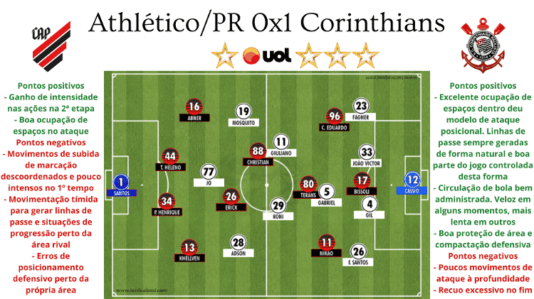 06 - Rodrigo Coutinho - Rodrigo Coutinho