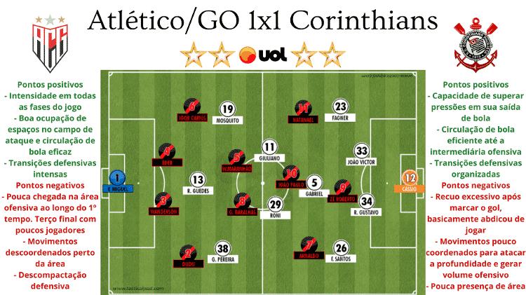 09 - Rodrigo Coutinho - Rodrigo Coutinho