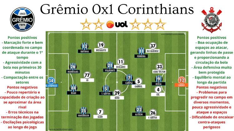 04 - Rodrigo Coutinho - Rodrigo Coutinho