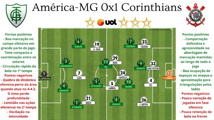 06 - Rodrigo Coutnho - Rodrigo Coutnho