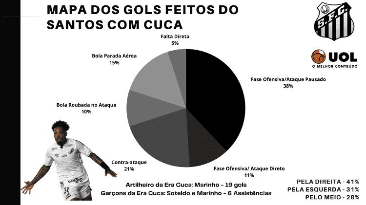 arte 2 - Rodrigo Coutinho - Rodrigo Coutinho