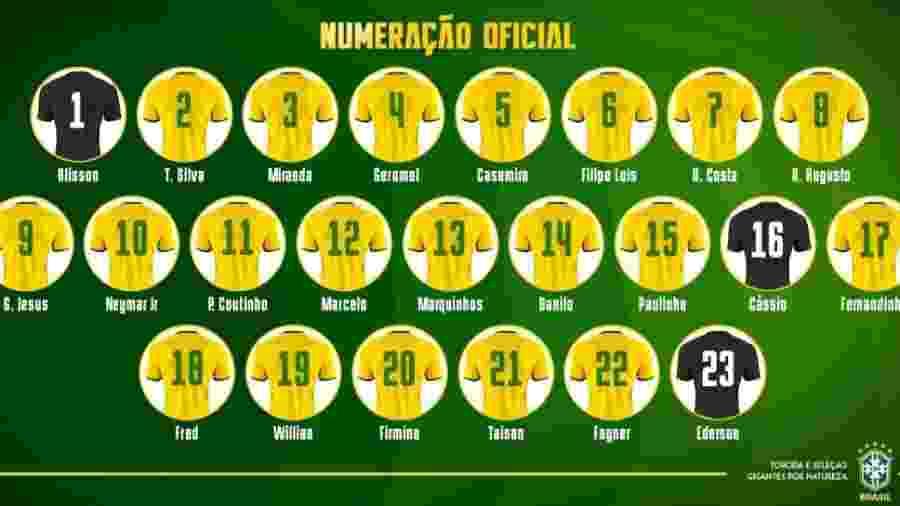 CBF divulga numeração da seleção na Copa  Neymar é 10 e T. Silva veste a 2.  Divulgação 64c207ec9aa26