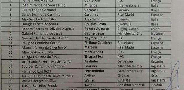 Copa do Mundo 2018  Suposta lista de convocados do Brasil que vazou em  redes sociais é falsa - UOL Copa do Mundo 2018 278ba0af28923