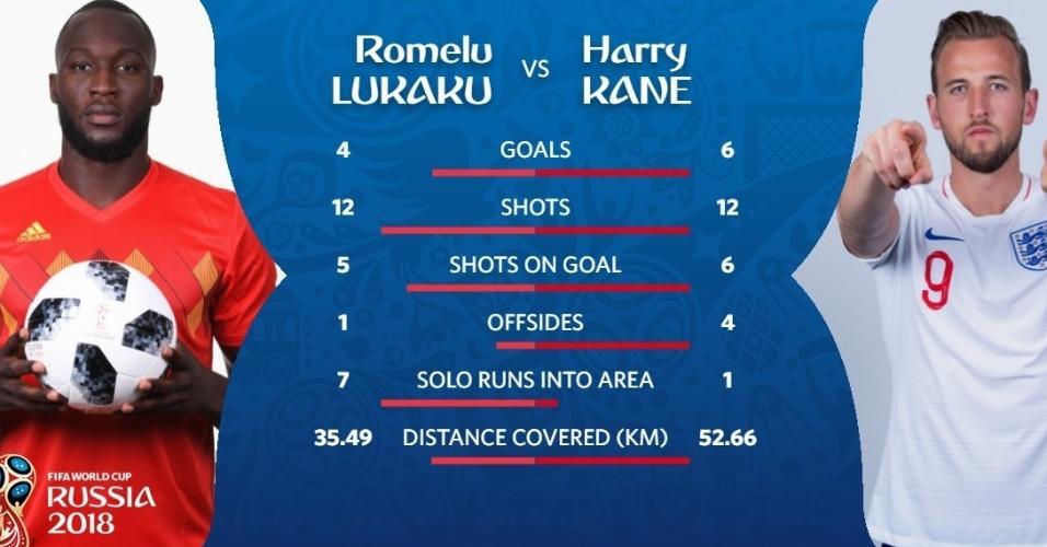 Romelu Lukaku X Harry Kane