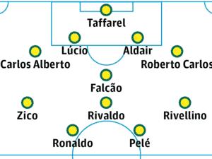 Cafu escala a melhor seleção brasileira de todos os tempos - Reprodução - Reprodução