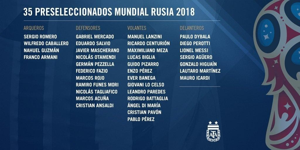 Seleção Argentina pré-lista Copa do Mundo