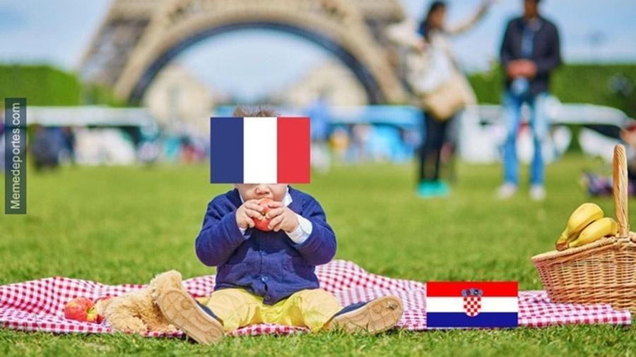 Descrição gráfica da partida entre França e Croácia na final da Copa