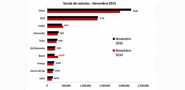 Jacto Dynamics do Brasil/Novembro de 2015